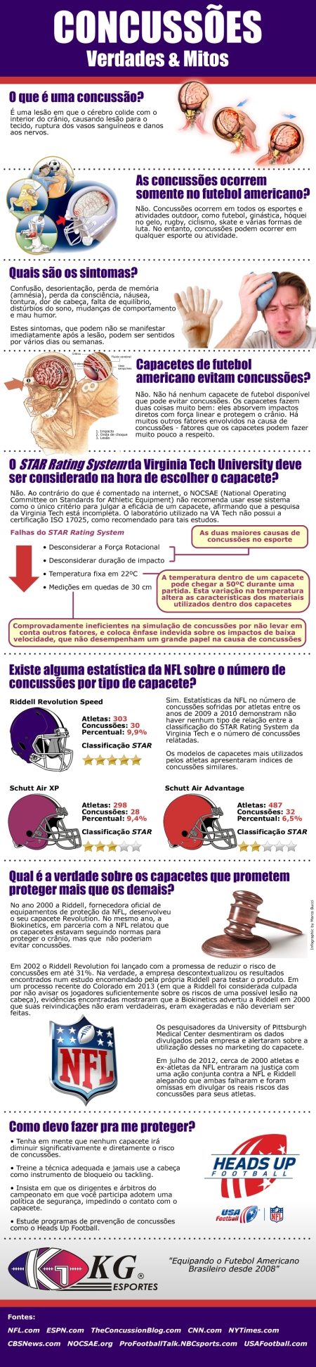 infographic_concussions_2.0